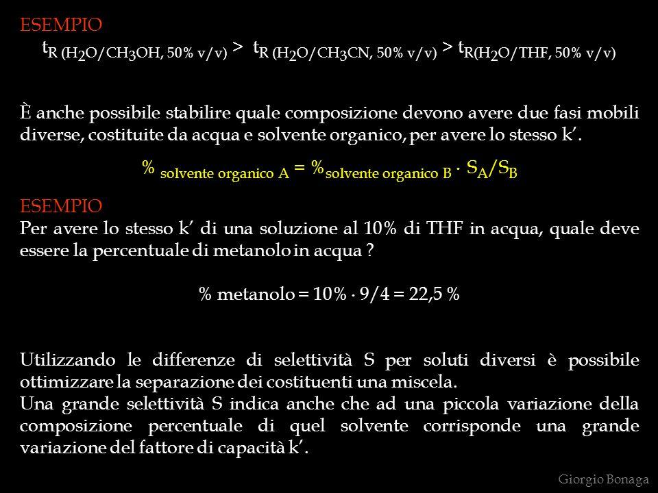 ESEMPIO t R (H 2 O/CH 3 OH, 50% v/v) > t R (H 2 O/CH 3 CN, 50% v/v) > t R(H 2 O/THF, 50% v/v) È anche possibile stabilire quale composizione devono av