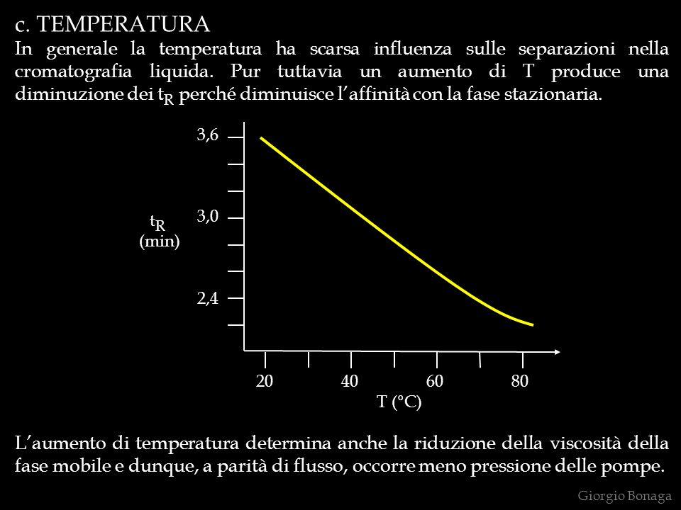 c. TEMPERATURA In generale la temperatura ha scarsa influenza sulle separazioni nella cromatografia liquida. Pur tuttavia un aumento di T produce una