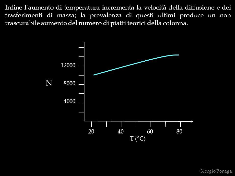 Infine laumento di temperatura incrementa la velocità della diffusione e dei trasferimenti di massa; la prevalenza di questi ultimi produce un non tra