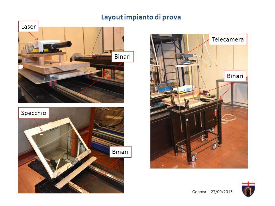 Layout impianto di prova Laser Specchio Telecamera Binari Genova - 27/09/2013