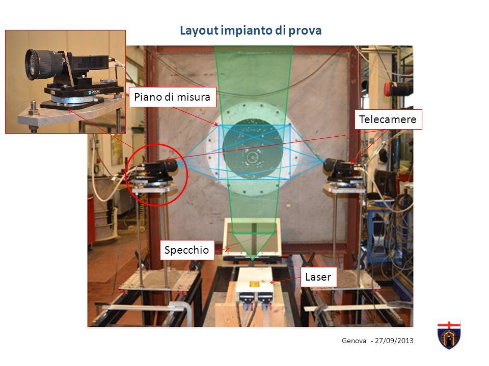 Telecamere Laser Specchio Layout impianto di prova Piano di misura
