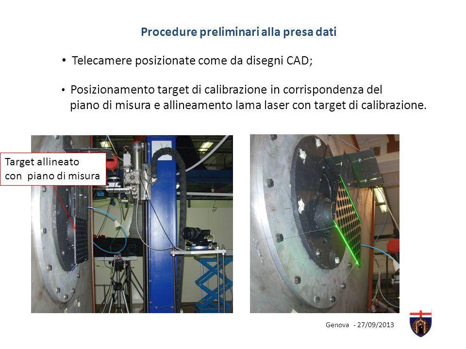Procedure preliminari alla presa dati Telecamere posizionate come da disegni CAD; Posizionamento target di calibrazione in corrispondenza del piano di