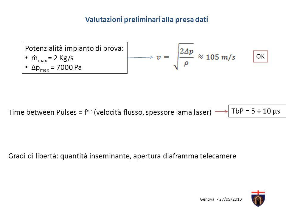 Valutazioni preliminari alla presa dati Potenzialità impianto di prova: max = 2 Kg/s Δp max = 7000 Pa OK Time between Pulses = f ne (velocità flusso,