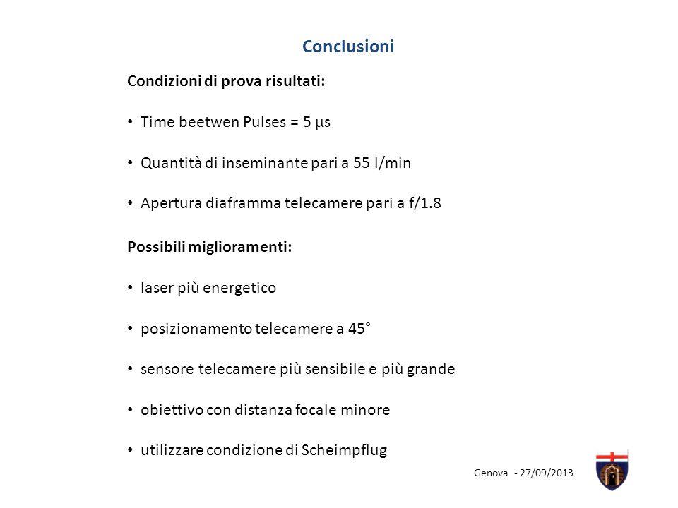 Conclusioni Condizioni di prova risultati: Time beetwen Pulses = 5 µs Quantità di inseminante pari a 55 l/min Apertura diaframma telecamere pari a f/1