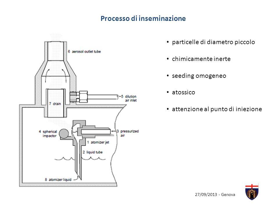 27/09/2013 - Genova Processo di inseminazione particelle di diametro piccolo chimicamente inerte seeding omogeneo atossico attenzione al punto di inie