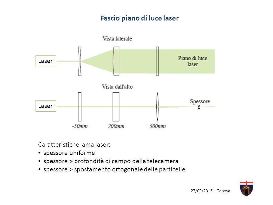 27/09/2013 - Genova Fascio piano di luce laser Laser Caratteristiche lama laser: spessore uniforme spessore > profondità di campo della telecamera spe