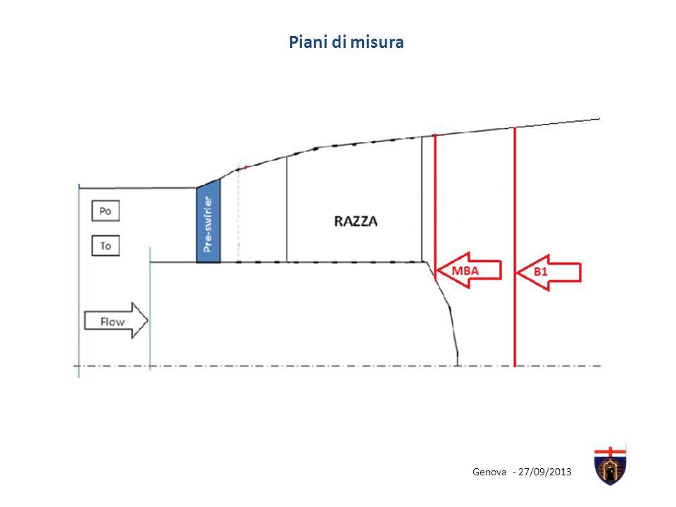 Piani di misura Genova - 27/09/2013
