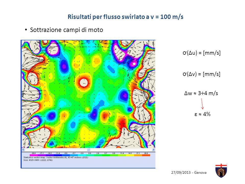 27/09/2013 - Genova Risultati per flusso swirlato a v = 100 m/s Sottrazione campi di moto ơ (Δu) = [mm/s] ơ (Δv) = [mm/s] Δw 3÷4 m/s ε 4%
