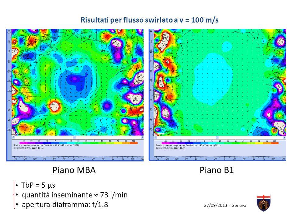 27/09/2013 - Genova Risultati per flusso swirlato a v = 100 m/s Piano MBAPiano B1 TbP = 5 µs quantità inseminante 73 l/min apertura diaframma: f/1.8