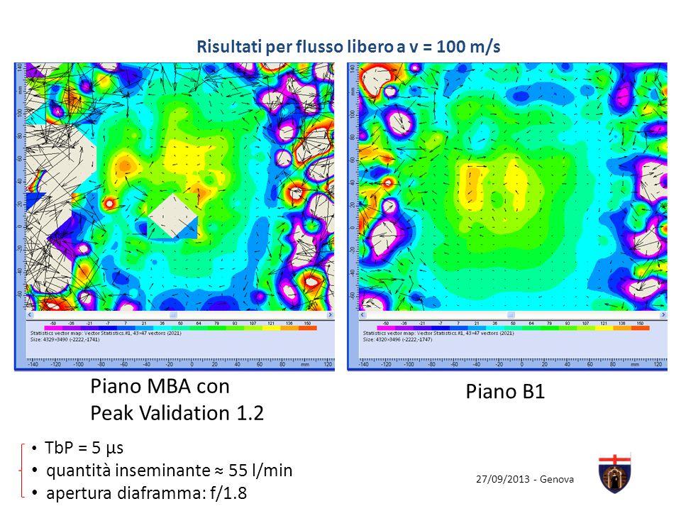 27/09/2013 - Genova Risultati per flusso libero a v = 100 m/s Piano MBA con Peak Validation 1.2 Piano B1 TbP = 5 µs quantità inseminante 55 l/min aper