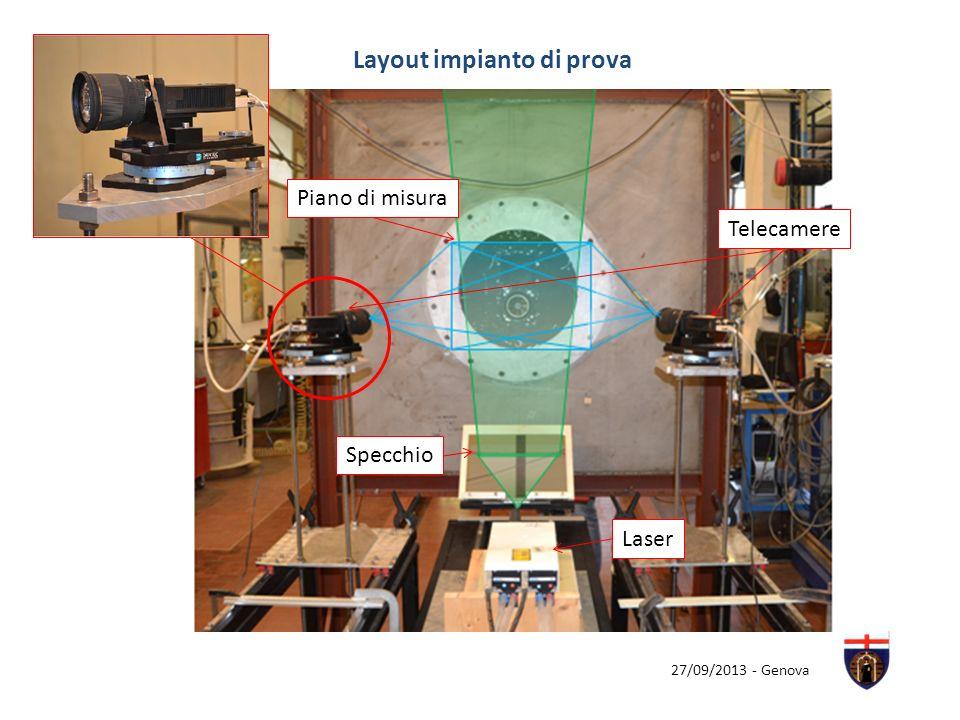 27/09/2013 - Genova Layout impianto di prova Piano di misura Telecamere Laser Specchio