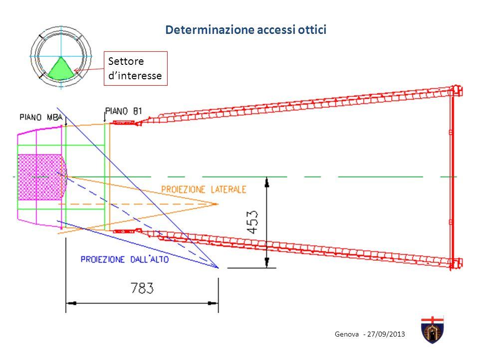 Determinazione accessi ottici Settore dinteresse Genova - 27/09/2013