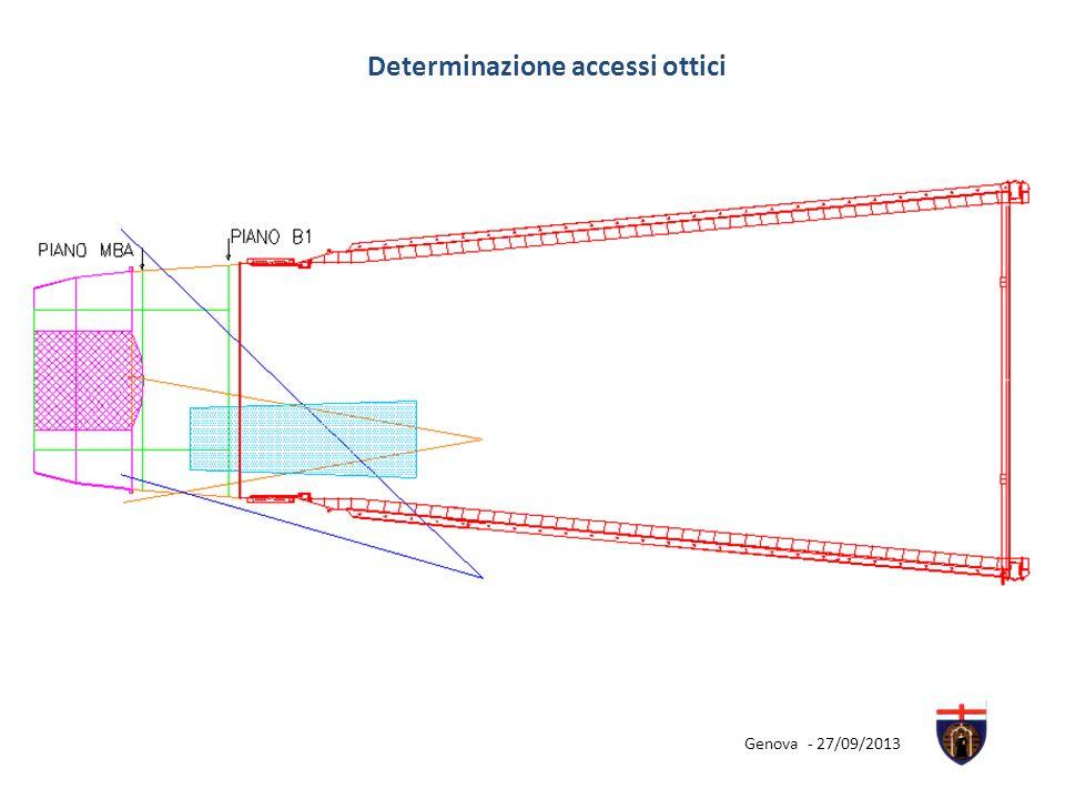 Determinazione accessi ottici Genova - 27/09/2013