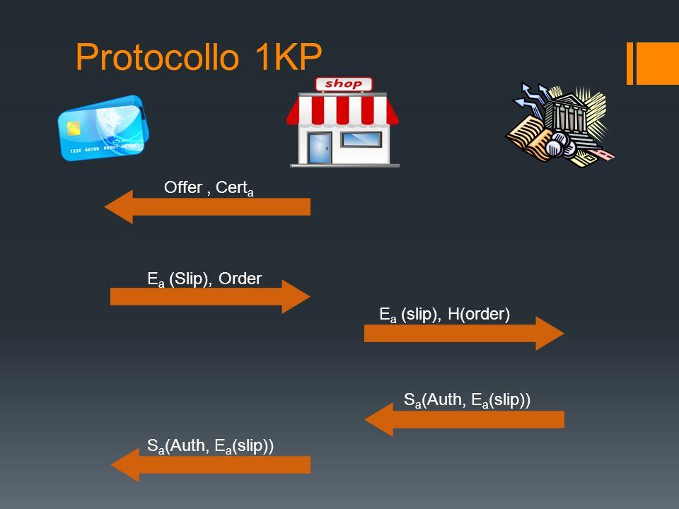 Protocollo 1KP Offer, Cert a E a (Slip), Order E a (slip), H(order) S a (Auth, E a (slip))