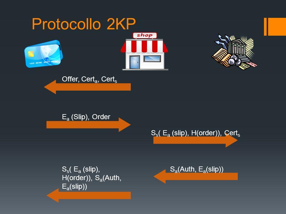Protocollo 2KP S s ( E a (slip), H(order)), Cert s S a (Auth, E a (slip))S s ( E a (slip), H(order)), S a (Auth, E a (slip)) Offer, Cert a, Cert s E a