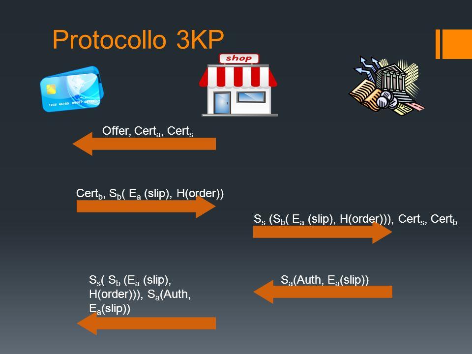 Protocollo 3KP Offer, Cert a, Cert s Cert b, S b ( E a (slip), H(order)) S s (S b ( E a (slip), H(order))), Cert s, Cert b S a (Auth, E a (slip))S s (