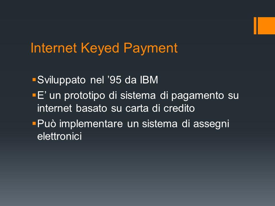 Internet Keyed Payment Sviluppato nel 95 da IBM E un prototipo di sistema di pagamento su internet basato su carta di credito Può implementare un sist