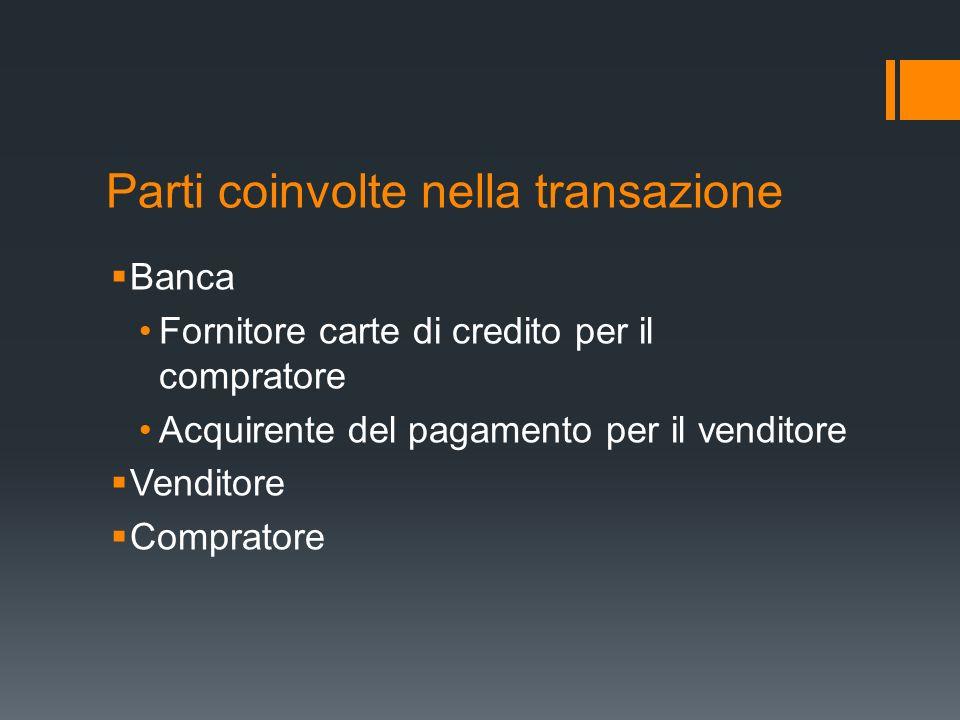 Parti coinvolte nella transazione Banca Fornitore carte di credito per il compratore Acquirente del pagamento per il venditore Venditore Compratore