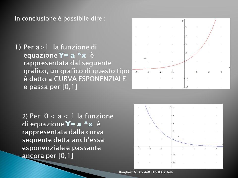 In conclusione è possibile dire : 1)Per a>1 la funzione di equazione Y= a ^x è rappresentata dal seguente grafico, un grafico di questo tipo è detto a