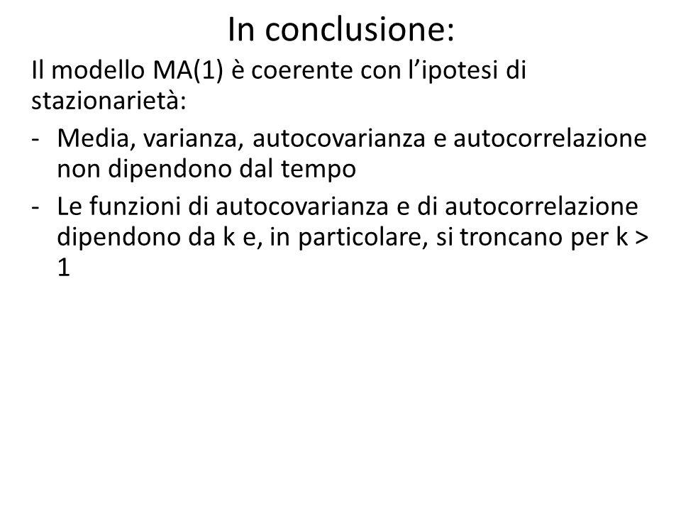 In conclusione: Il modello MA(1) è coerente con lipotesi di stazionarietà: -Media, varianza, autocovarianza e autocorrelazione non dipendono dal tempo