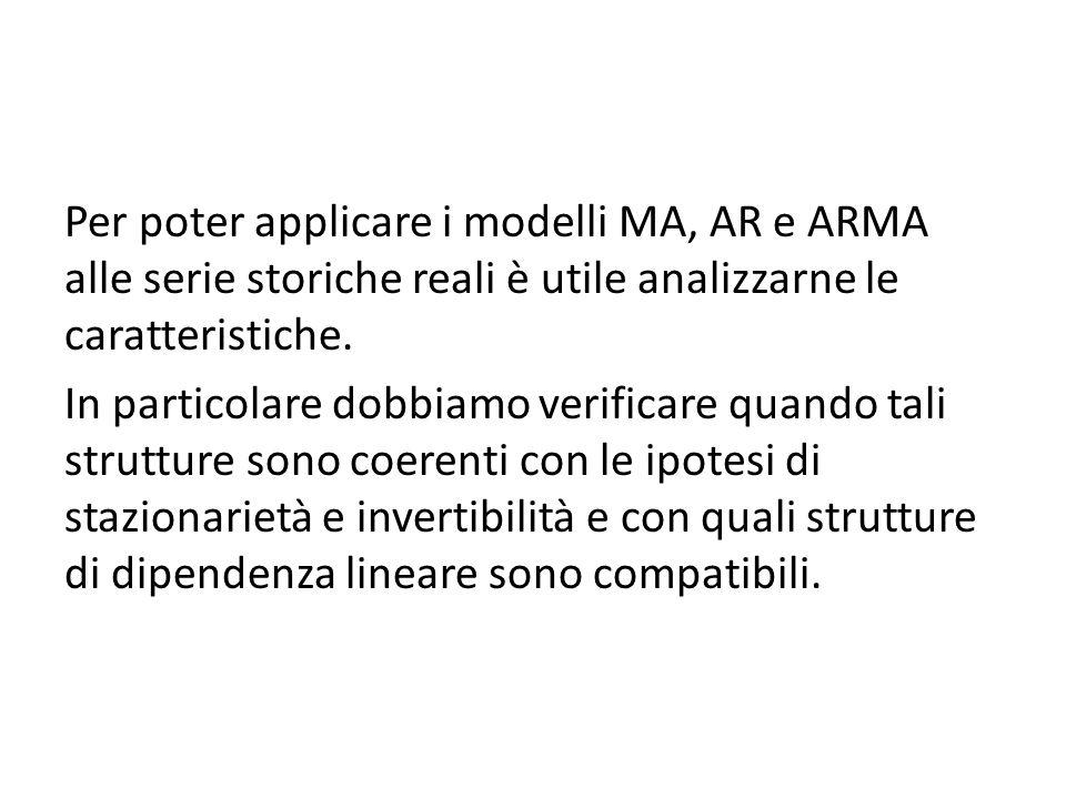 Per poter applicare i modelli MA, AR e ARMA alle serie storiche reali è utile analizzarne le caratteristiche. In particolare dobbiamo verificare quand