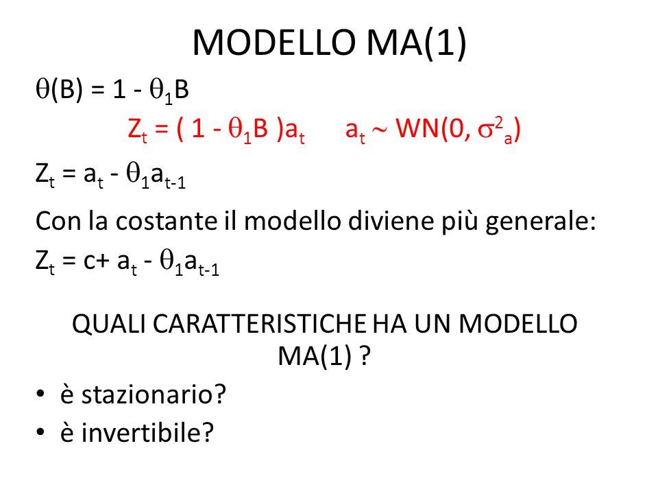 MODELLO MA(1) (B) = 1 - 1 B Z t = ( 1 - 1 B )a t a t WN(0, 2 a ) Z t = a t - 1 a t-1 Con la costante il modello diviene più generale: Z t = c+ a t - 1