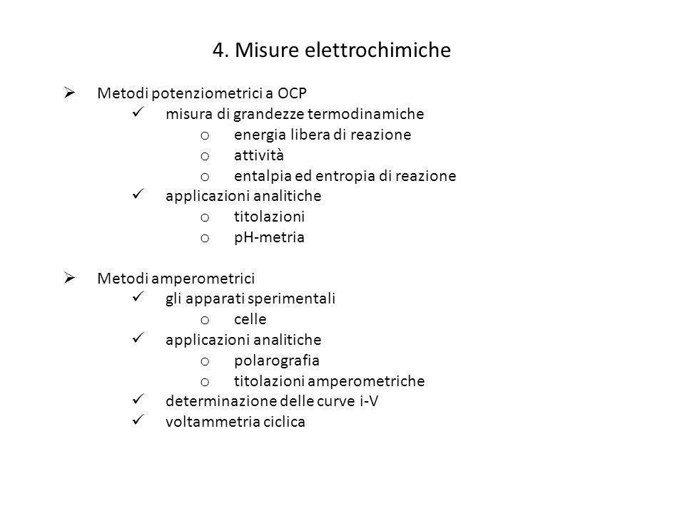 4. Misure elettrochimiche Metodi potenziometrici a OCP misura di grandezze termodinamiche o energia libera di reazione o attività o entalpia ed entrop