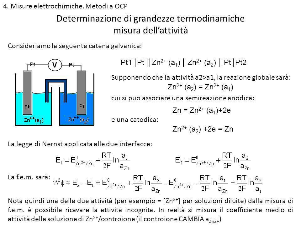 4. Misure elettrochimiche. Metodi a OCP Determinazione di grandezze termodinamiche misura dellattività Consideriamo la seguente catena galvanica: Zn 2