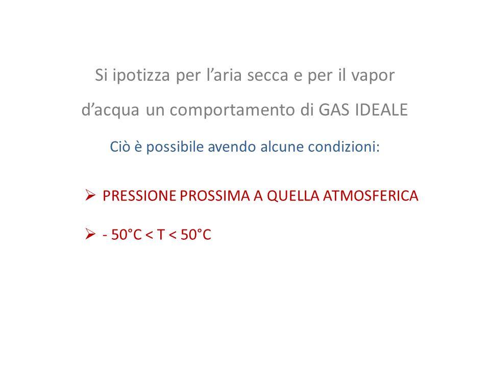 Laria atmosferica può essere trattata come una miscela di gas perfetti la cui pressione è, per la legge di Dalton, la somma delle pressioni parziali dellaria secca e di quella del vapore.