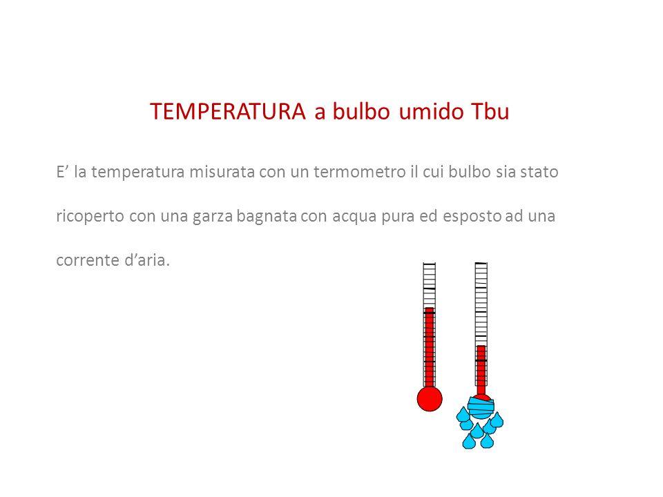 La temperatura alla quale si raggiunge la condizione di saturazione attraverso un processo di raffreddamento a pressione (isobaro) e titolo costante.