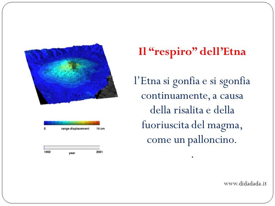 Il respiro dellEtna lEtna si gonfia e si sgonfia continuamente, a causa della risalita e della fuoriuscita del magma, come un palloncino.. www.didadad