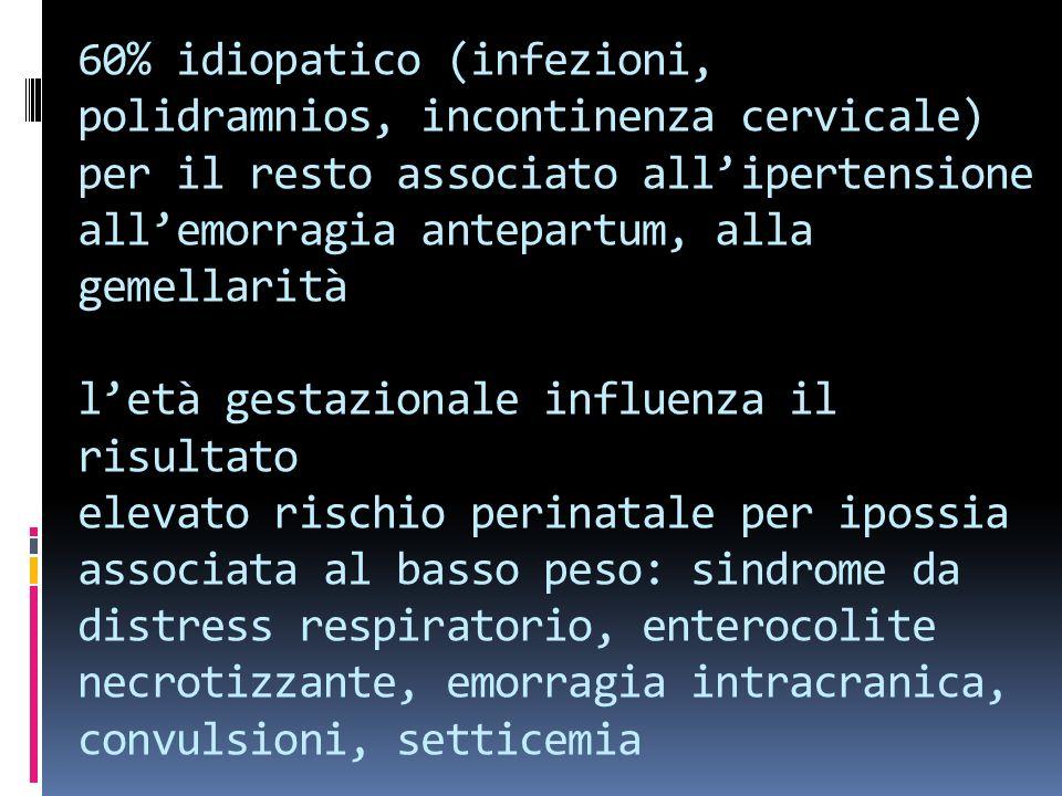 60% idiopatico (infezioni, polidramnios, incontinenza cervicale) per il resto associato allipertensione allemorragia antepartum, alla gemellarità letà