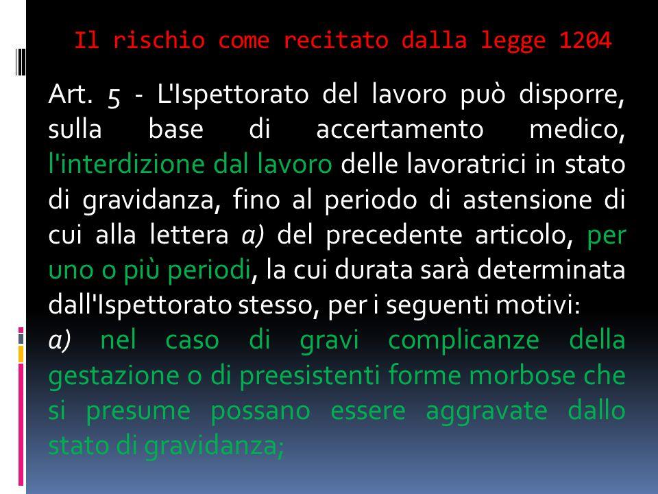 Il rischio come recitato dalla legge 1204 Art. 5 - L'Ispettorato del lavoro può disporre, sulla base di accertamento medico, l'interdizione dal lavoro