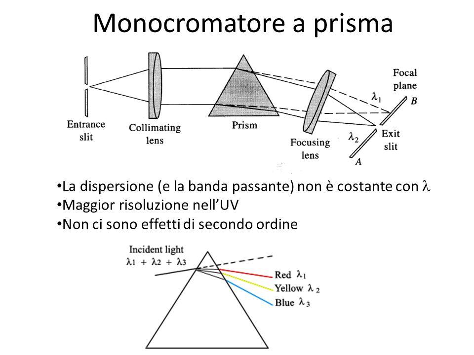 Intensità: applicazioni Misure di concentrazione (fino a nM, ma anche singola molecola) Ambiente ed interazioni molecolari del fluoroforo, tramite