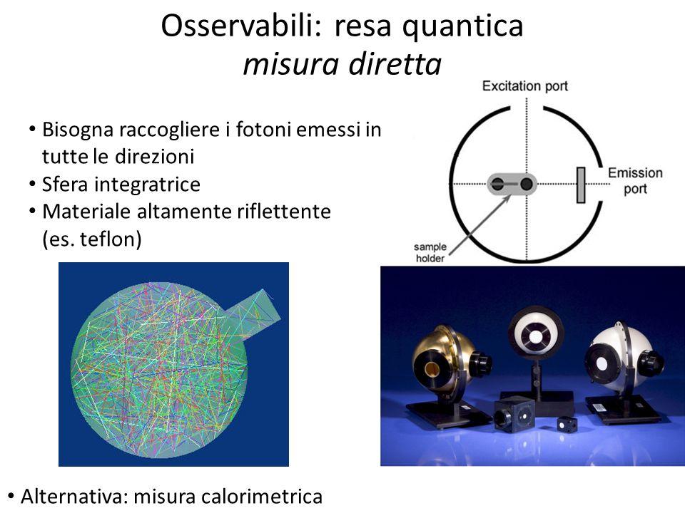 Osservabili: resa quantica misura diretta Bisogna raccogliere i fotoni emessi in tutte le direzioni Sfera integratrice Materiale altamente riflettente