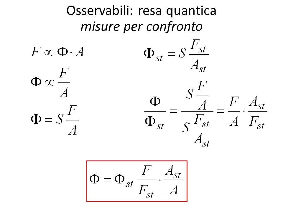 Osservabili: resa quantica misure per confronto