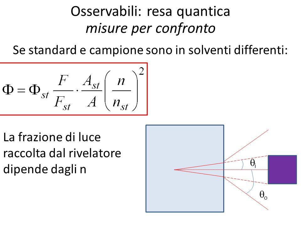 Osservabili: resa quantica misure per confronto Se standard e campione sono in solventi differenti: La frazione di luce raccolta dal rivelatore dipend