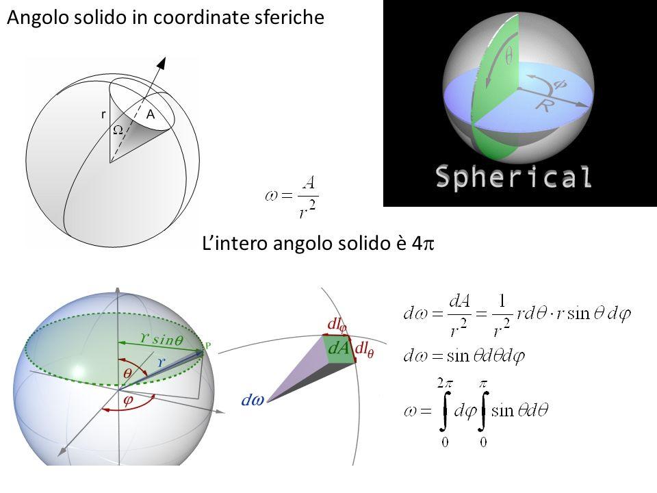 Angolo solido in coordinate sferiche Lintero angolo solido è 4