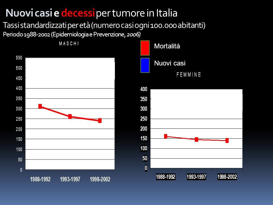 Nuovi casi e decessi per tumore in Italia Tassi standardizzati per età (numero casi ogni 100.000 abitanti) Periodo 1988-2002 (Epidemiologia e Prevenzi