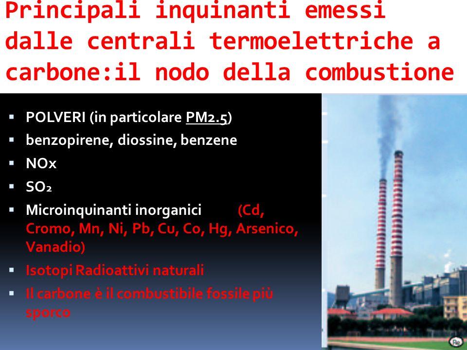 Principali inquinanti emessi dalle centrali termoelettriche a carbone:il nodo della combustione POLVERI (in particolare PM2.5) benzopirene, diossine,