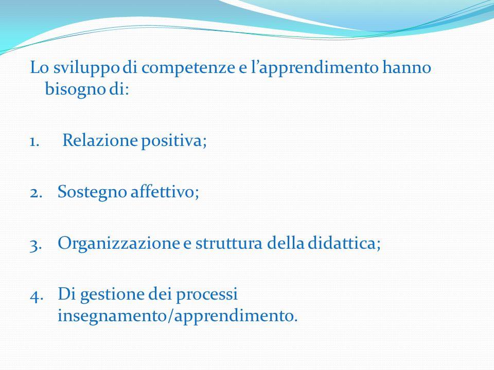 Lo sviluppo di competenze e lapprendimento hanno bisogno di: 1. Relazione positiva; 2.Sostegno affettivo; 3.Organizzazione e struttura della didattica