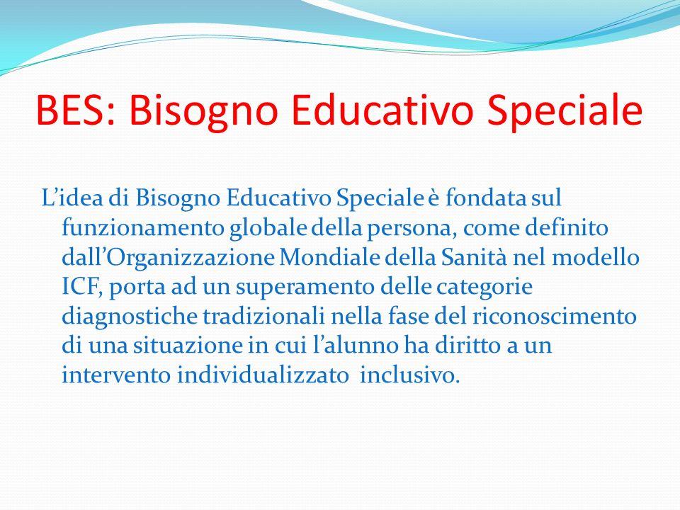 BES: Bisogno Educativo Speciale Lidea di Bisogno Educativo Speciale è fondata sul funzionamento globale della persona, come definito dallOrganizzazion