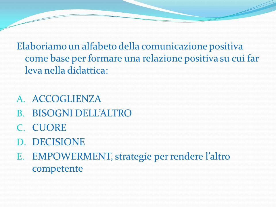Elaboriamo un alfabeto della comunicazione positiva come base per formare una relazione positiva su cui far leva nella didattica: A. ACCOGLIENZA B. BI