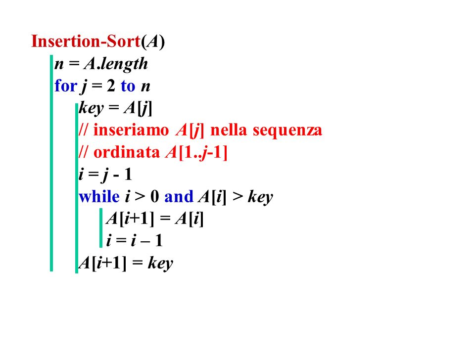 Insertion-Sort(A) n = A.length for j = 2 to n key = A[j] // inseriamo A[j] nella sequenza // ordinata A[1..j-1] i = j - 1 while i > 0 and A[i] > key A[i+1] = A[i] i = i – 1 A[i+1] = key
