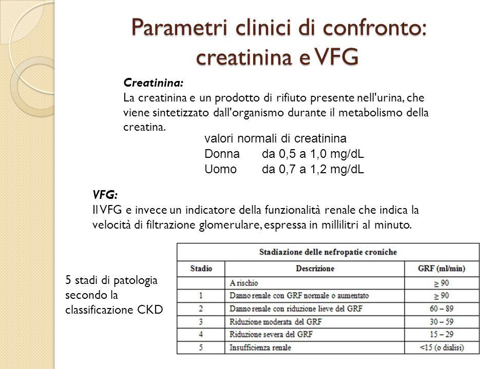 Parametri clinici di confronto: creatinina e VFG Creatinina: La creatinina e un prodotto di rifiuto presente nell'urina, che viene sintetizzato dall'o