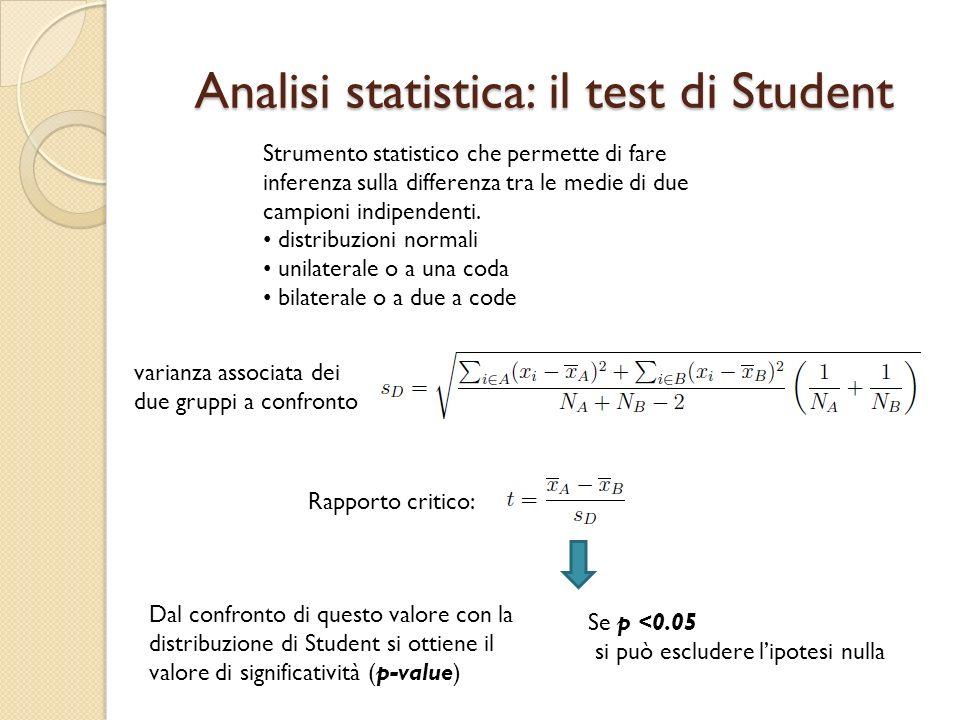 Analisi statistica: il test di Student Strumento statistico che permette di fare inferenza sulla differenza tra le medie di due campioni indipendenti.