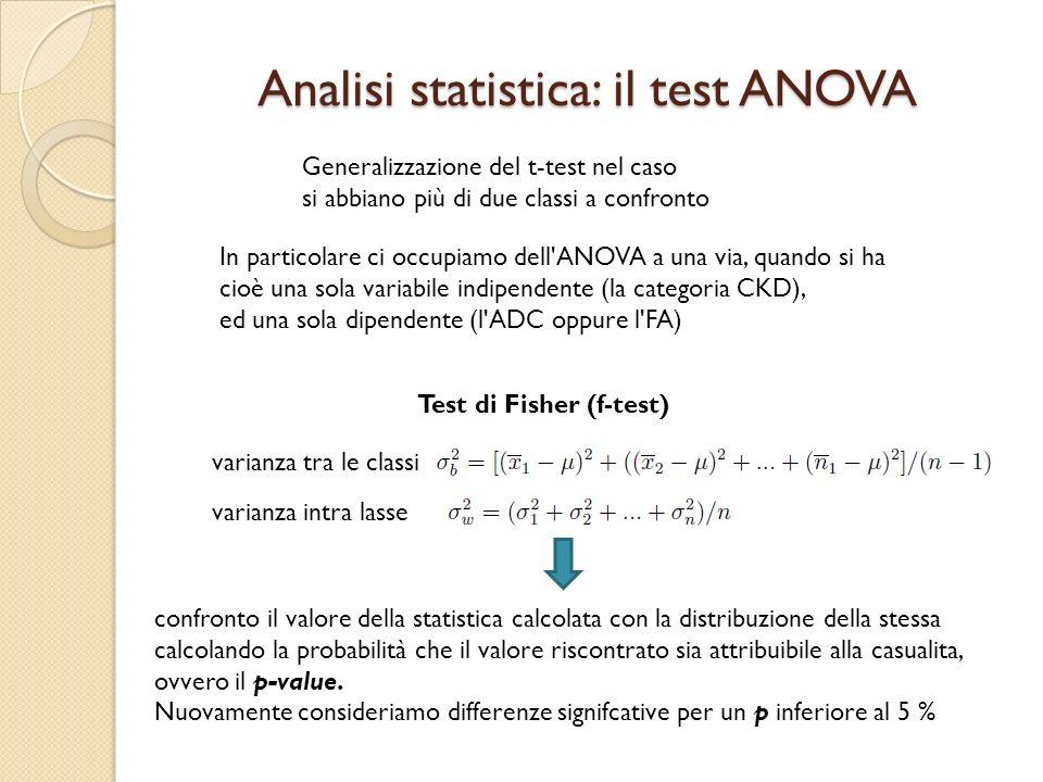 Analisi statistica: il test ANOVA Generalizzazione del t-test nel caso si abbiano più di due classi a confronto Test di Fisher (f-test) varianza tra l