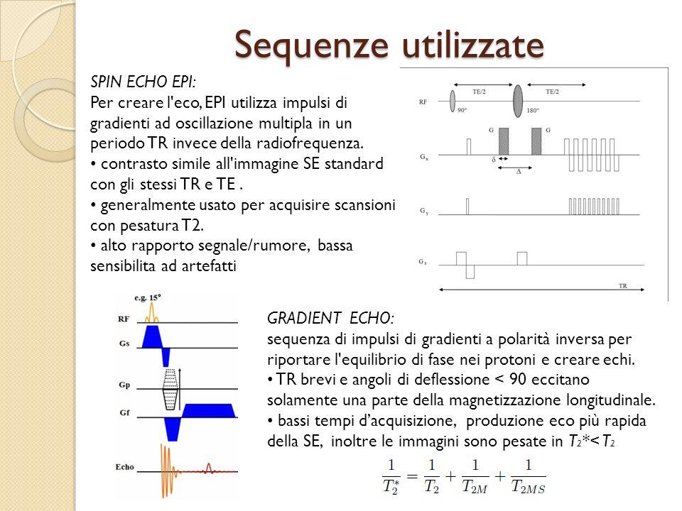 Sequenze utilizzate SPIN ECHO EPI: Per creare l'eco, EPI utilizza impulsi di gradienti ad oscillazione multipla in un periodo TR invece della radiofre
