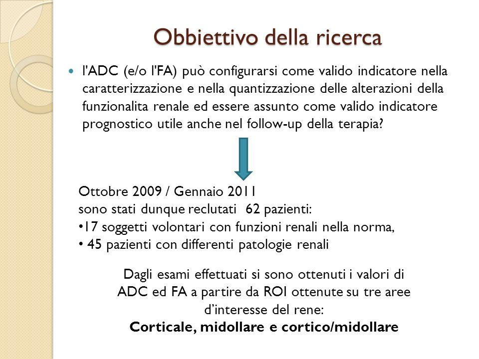 Obbiettivo della ricerca l'ADC (e/o l'FA) può configurarsi come valido indicatore nella caratterizzazione e nella quantizzazione delle alterazioni del