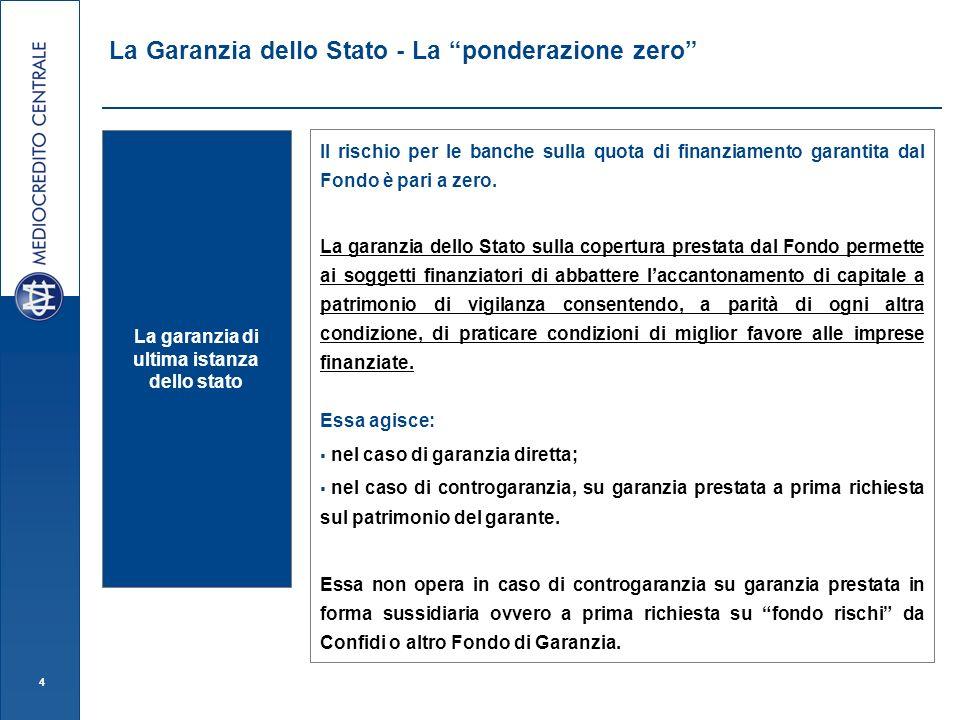 4 La Garanzia dello Stato - La ponderazione zero La garanzia di ultima istanza dello stato Il rischio per le banche sulla quota di finanziamento garantita dal Fondo è pari a zero.